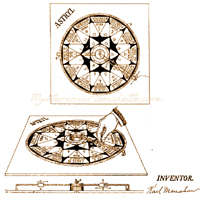 Astrological Chart and Indicating Device